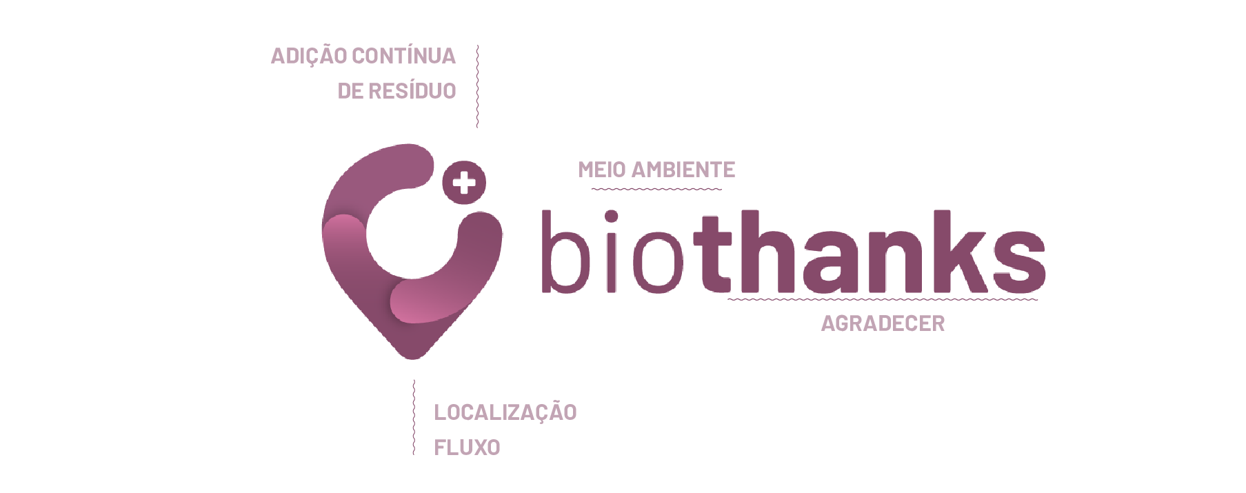 Biothanks - Posicionamento de marca